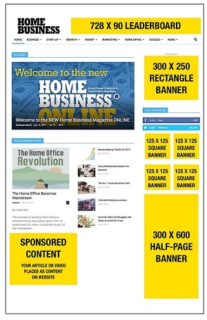 125 X 125 Banner Ad - Square