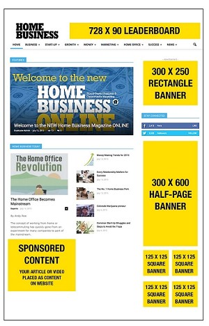 Article Post at Home Business Online!